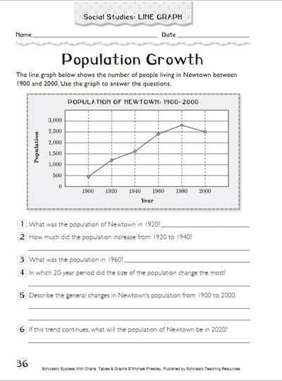 Reading Graphs Worksheets Middle School Population Growth Using Graphs