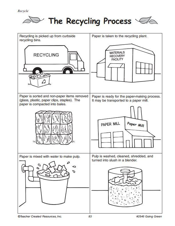 Recycling Worksheets for Middle School Going Green Grade 1 2 [standard E Book]