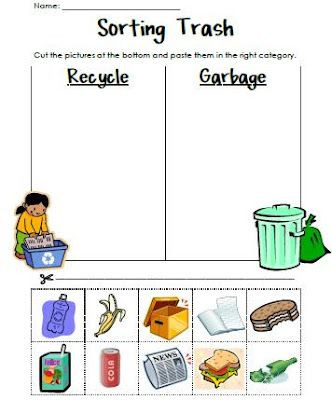 Recycling Worksheets for Preschoolers sorting Trash An Earth Day Lesson