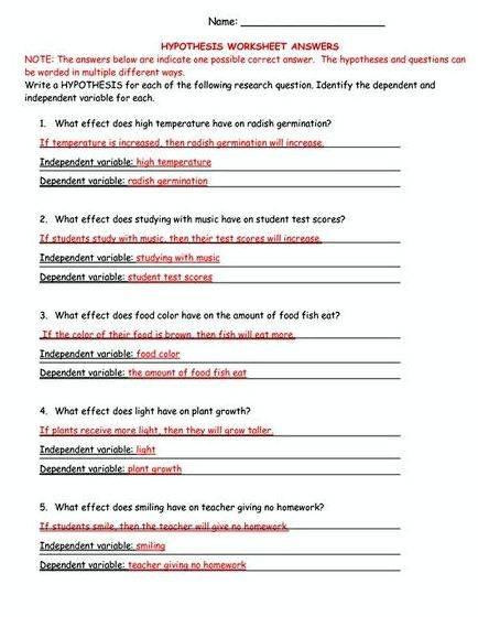 Restating the Question Worksheet Practice Writing Hypothesis Worksheet Answers