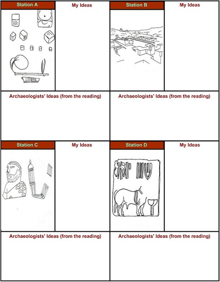 River Valley Civilizations Worksheet India Indus Valley Civilization Activity History S