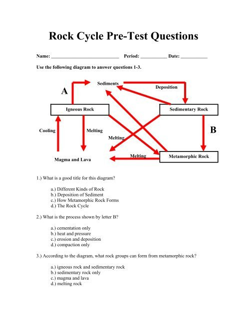 Rock Cycle Worksheet Middle School Rock Cycle Pre Test Questions