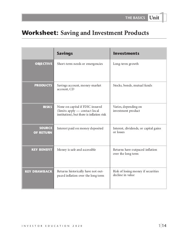 basics of saving and investing 19 638