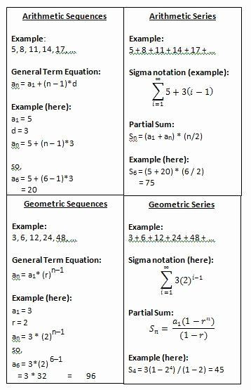 Sequences and Series Worksheet 50 Arithmetic Sequences and Series Worksheet In 2020