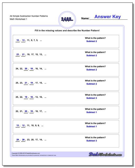 Sequences and Series Worksheet Number Patterns