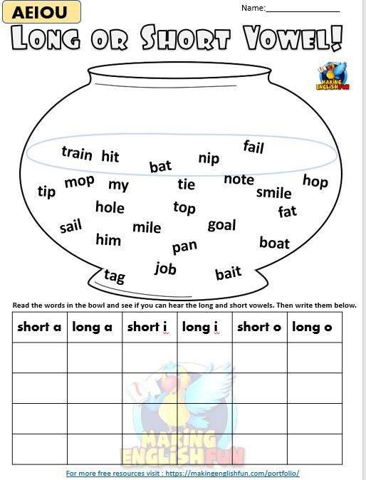 Short and Long Vowels Worksheet Long and Short Vowel sorting Worksheets Editable
