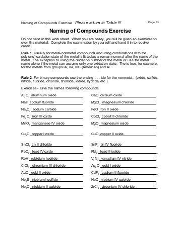 Simple Binary Ionic Compounds Worksheet All Worksheets U00bb Naming Chemical Pounds