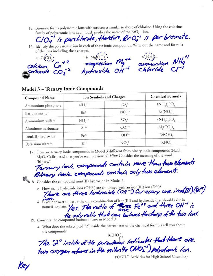 Simple Binary Ionic Compounds Worksheet Homework Writing Ionic Pound formulas