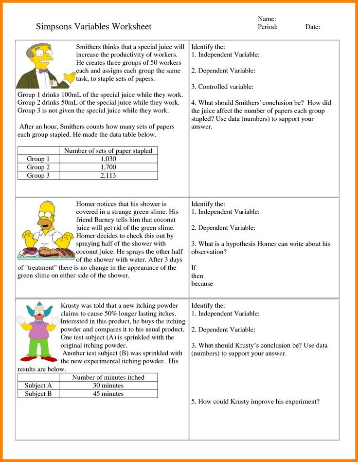 Simpsons Variables Worksheet Answers 6th Grade Hypothesis Worksheet Refrence 7 Independent and