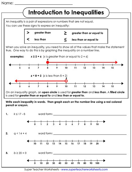 Solve and Graph Inequalities Worksheet E Step Inequalities