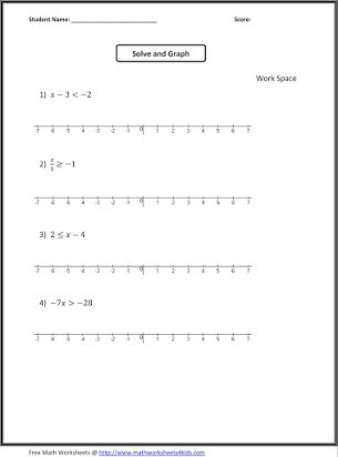 Solve and Graph Inequalities Worksheet Free Printable solving Inequalities Worksheet