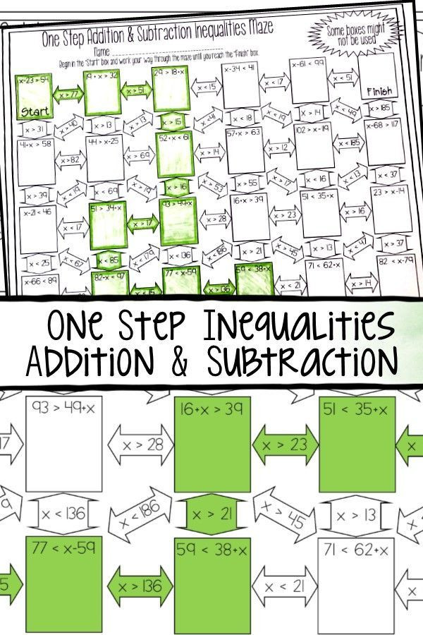 Solving One Step Inequalities Worksheet E Step Inequalities Addition and Subtraction Maze