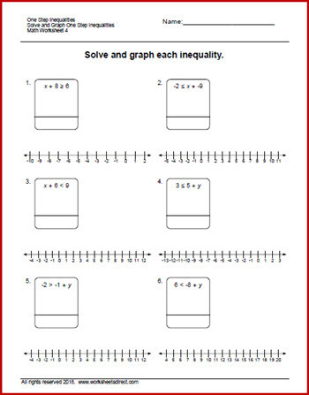 Solving One Step Inequalities Worksheet Graphing E Step Inequalities A Number Line