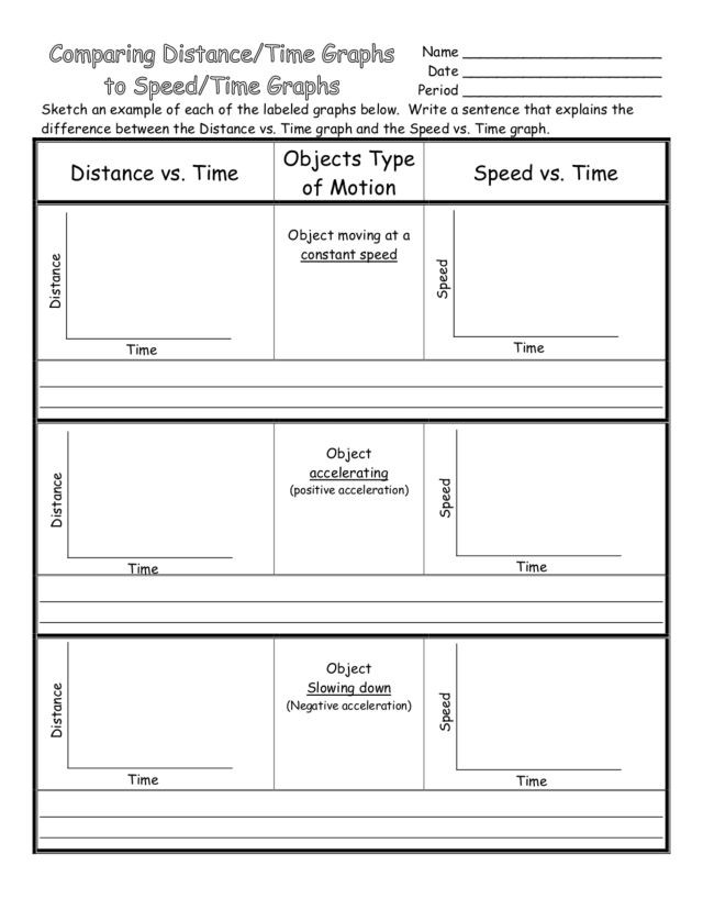 Speed Time and Distance Worksheet Paring Distance Time Graphs to Speed Time Graphs