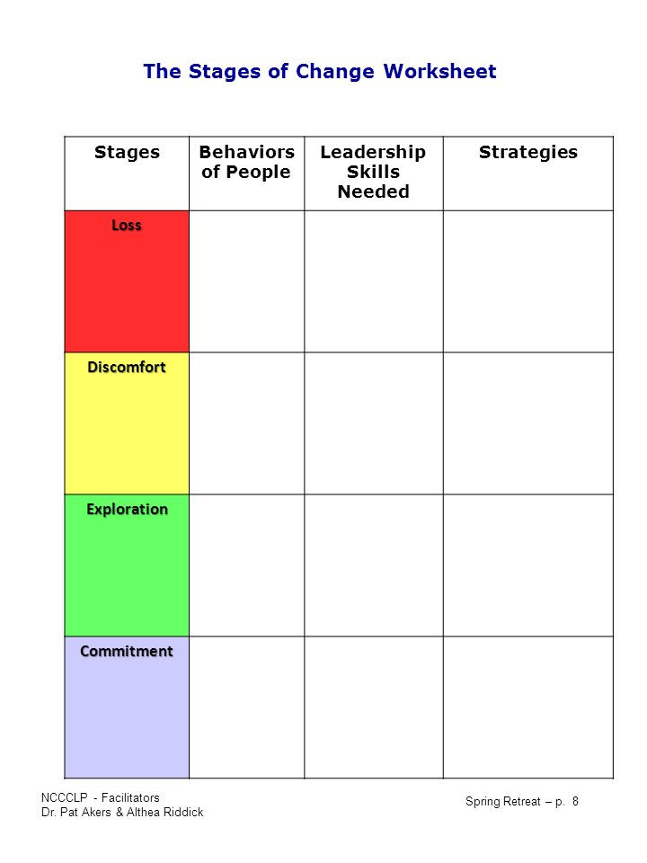 Stages Of Change Worksheet Individual Handout assignments Dealing with Change Ppt