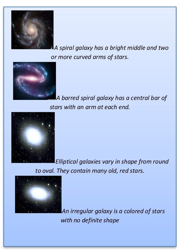 Stars and Galaxies Worksheet Answers Effective and Creative Lesson Plans for Teachers by