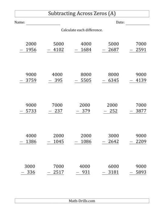 Subtraction Across Zeros Worksheet Pin On 4th Grade Worksheet
