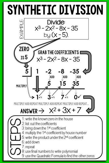 Synthetic Division Worksheet with Answers Synthetic Division In Algebra 2