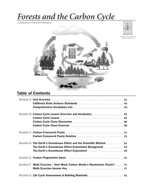 The Carbon Cycle Worksheet Answers Download forests and the Carbon Cycle Pdf the forest