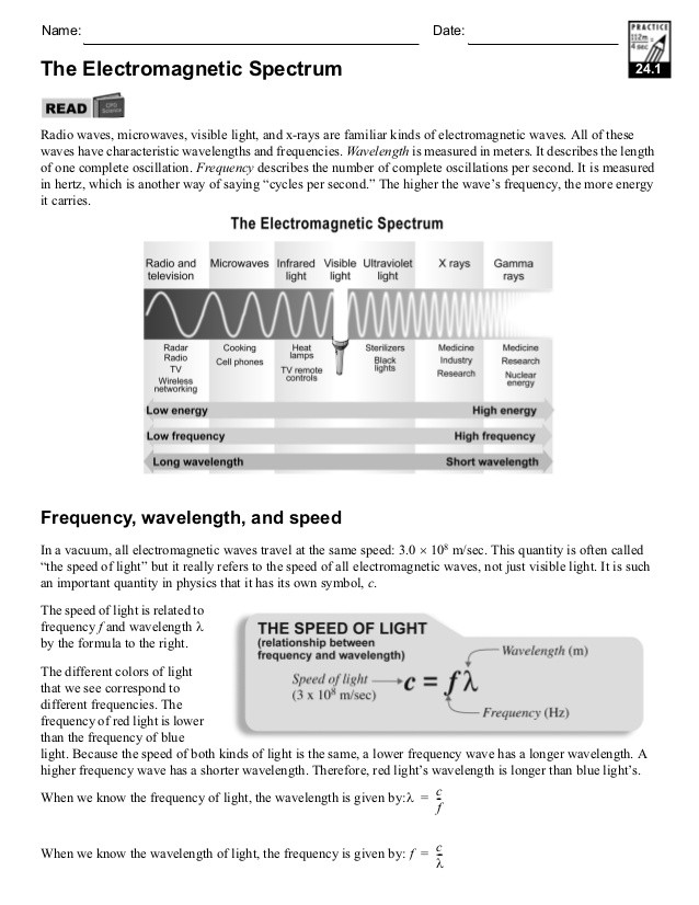 The Electromagnetic Spectrum Worksheet Wavelength assignment