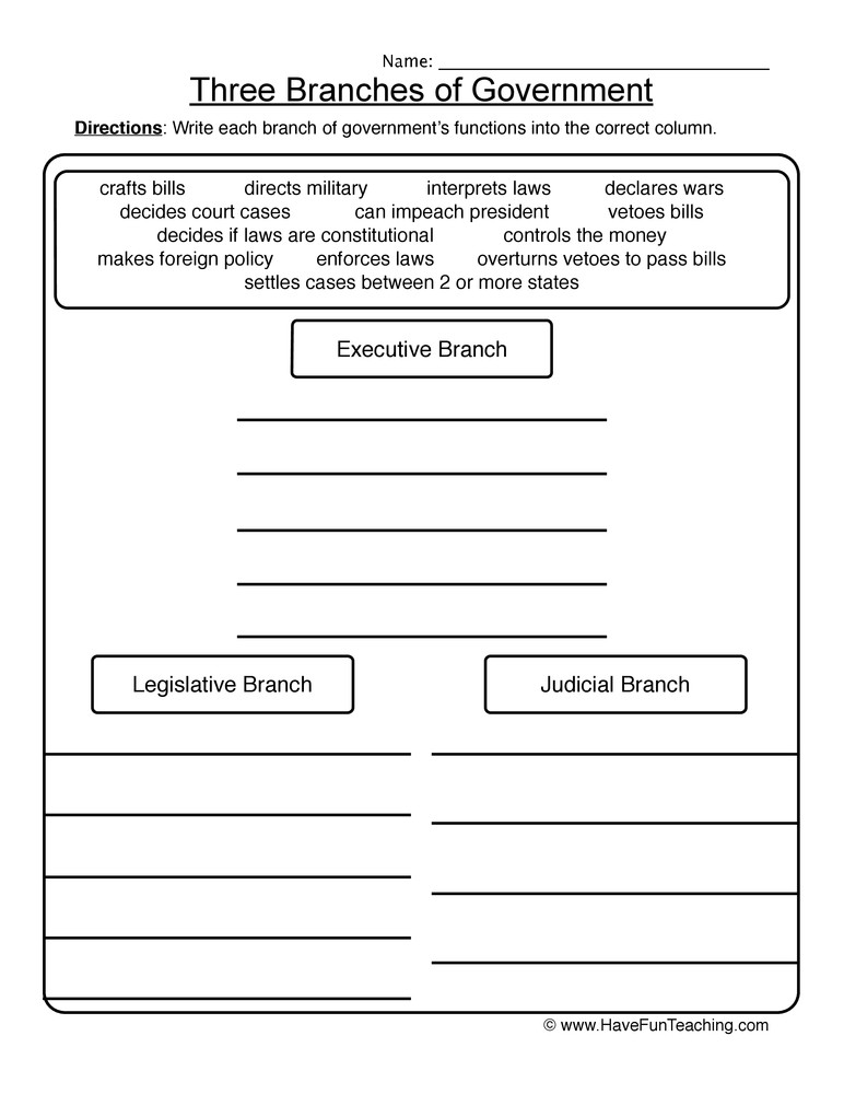 The Executive Branch Worksheet Three Branches Of Government Worksheet