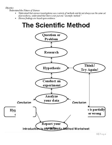 The Nature Of Science Worksheet the Scientific Method Worksheet for 4th 7th Grade
