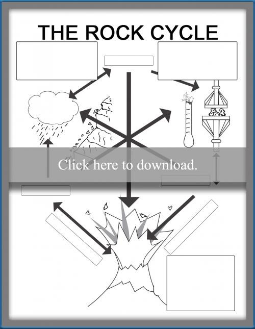 The Rock Cycle Worksheet Rock Cycle