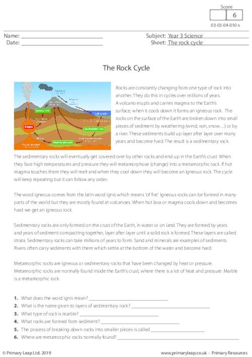 The Rock Cycle Worksheet Science Reading Prehension the Rock Cycle
