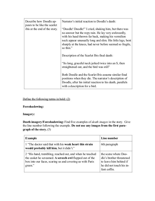 The Scarlet Ibis Worksheet Answers Brian Ghilliotti the Scarlet Ibis Test Packet