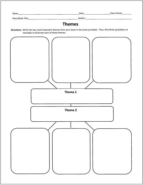 Theme Worksheets High School Free Graphic organizers for Teaching Literature and Reading