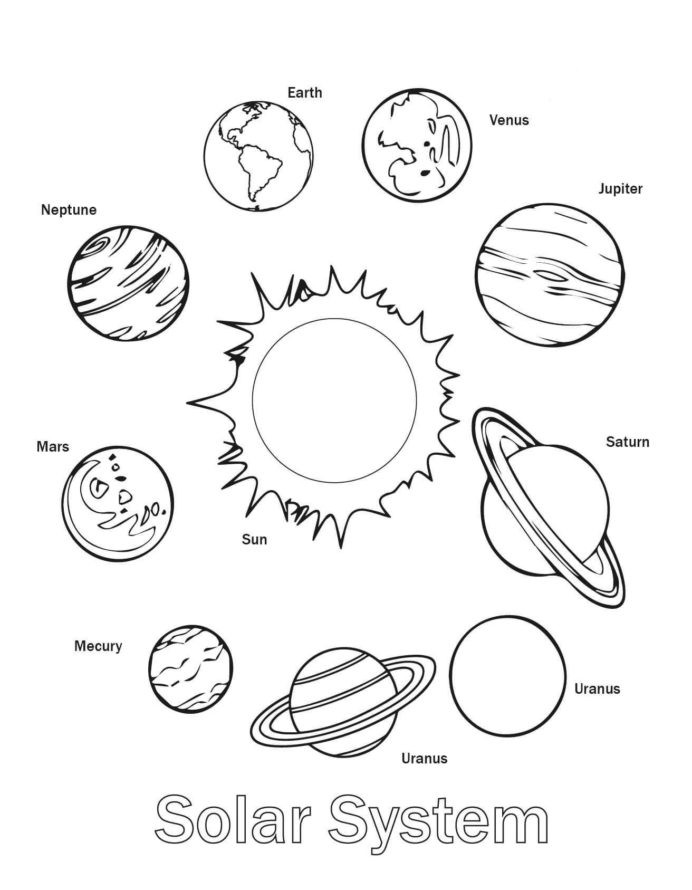 Theme Worksheets Middle School Free Printable solar System Coloring for Kids Preschool