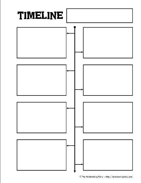 Timeline Worksheets for Middle School Free Printable Timeline Notebooking Page From