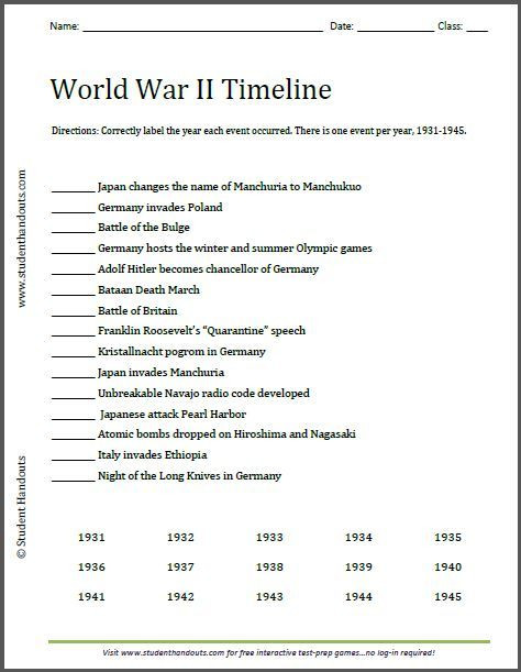 Timeline Worksheets for Middle School Pin On World War Ii