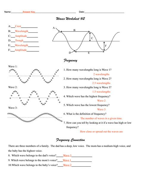 Topographic Map Reading Worksheet Answers Waves Unit 2 Worksheet 5 Answers Ieobmbvefae