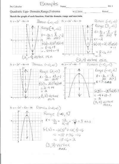 Transformations Of Functions Worksheet Answers Parent Functions and Transformations Worksheet Answers