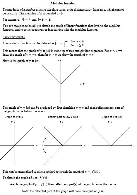 Transformations Of Graphs Worksheet Bined Graph Transformations and Modulus Function New A Level Maths