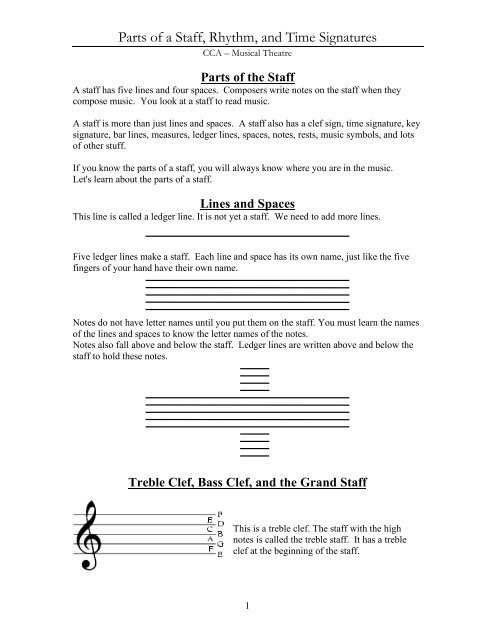 Treble Clef Note Worksheet Cca Musical theatre Parts Of the Staff Worksheet Teacher