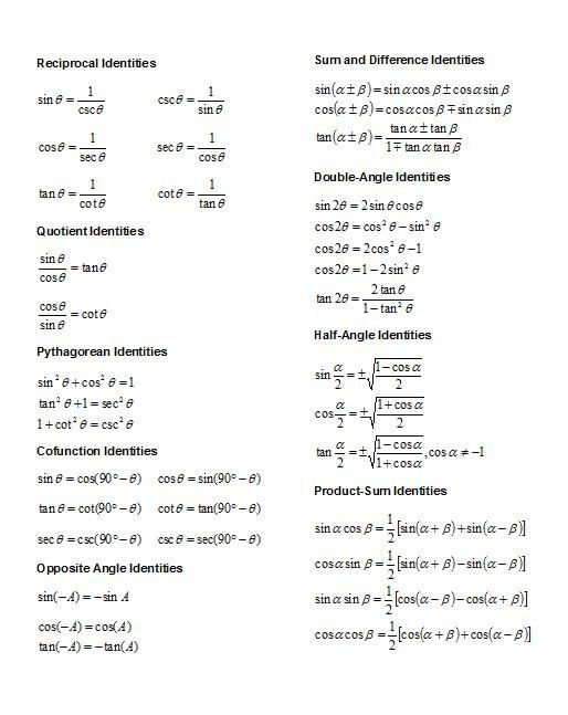Trig Identities Worksheet with Answers Trig Identities