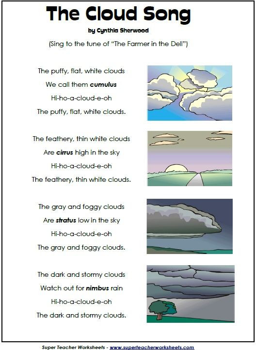 Types Of Clouds Worksheet Pin by Super Teacher Worksheets On Science Super Teacher