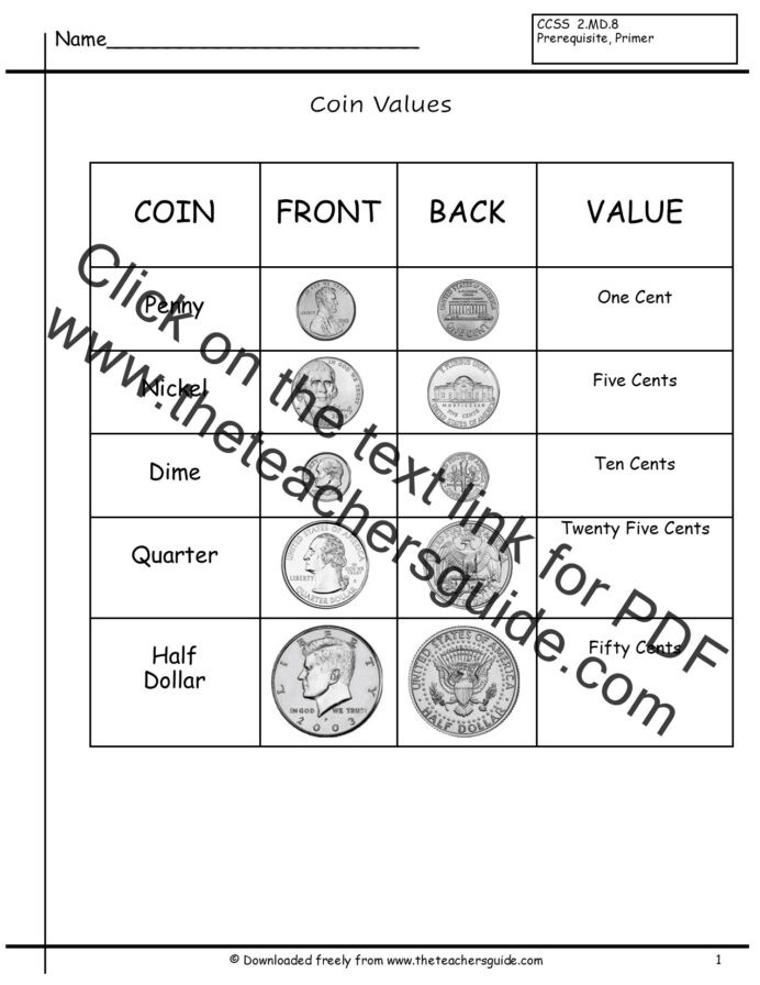 Values Of Coins Worksheet Money Lessons Tes Teach Teaching Value Worksheets Coins Math