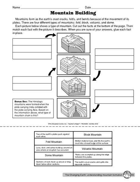 Volcano Worksheets High School Science Worksheet Mountain formation the Mailbox