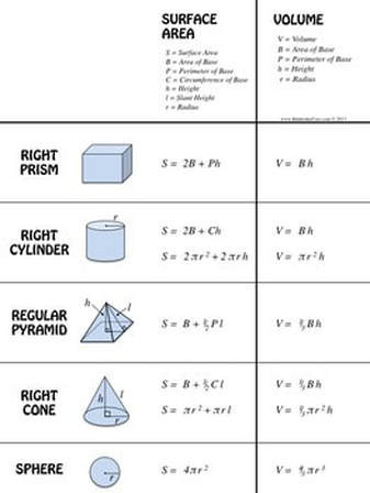Volume Of Composite Figures Worksheet area & Volume Mrs Miller S Math Website
