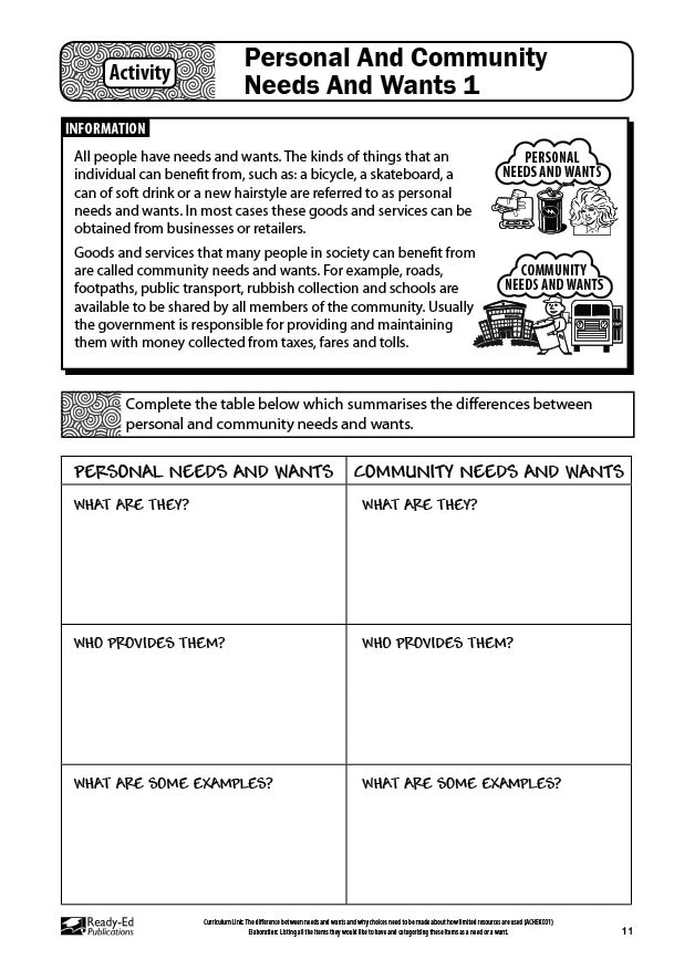 Wants and Needs Worksheet Needs and Wants Activity Sheet