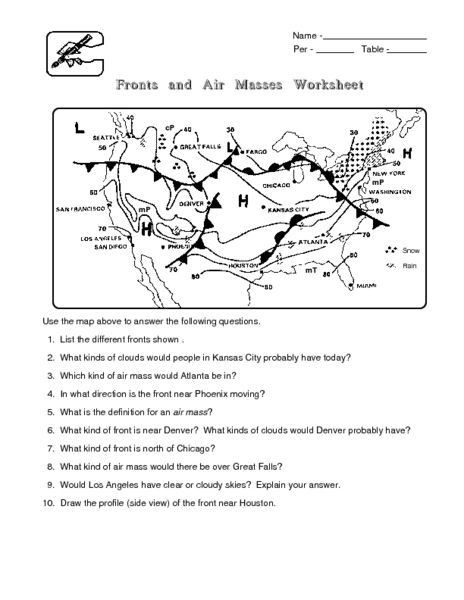 Weather Worksheets for Middle School Weather Worksheets Middle School