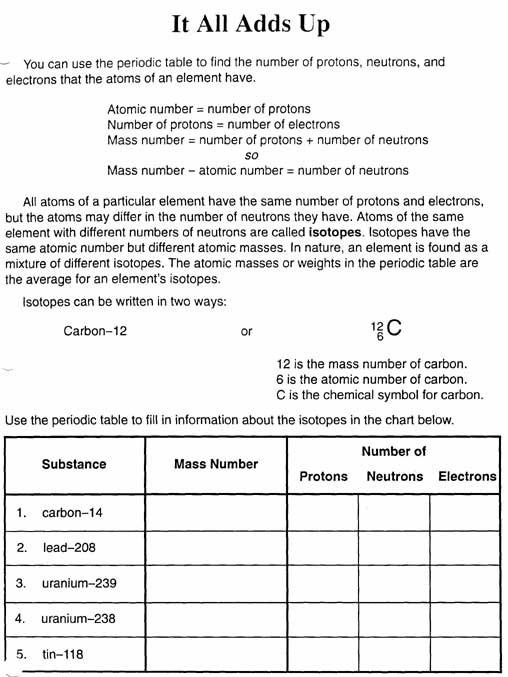 Worksheet atomic Structure Answers Chemistry