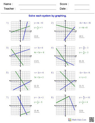 Writing Equations Of Lines Worksheet Free Printable Worksheets On Slope Of A Line
