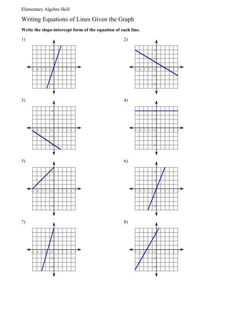 Writing Equations Of Lines Worksheet Writing Equations Of Lines Given the Graph Worksheet
